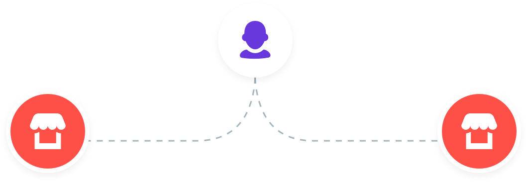 Dedicated accounts for your distribution network